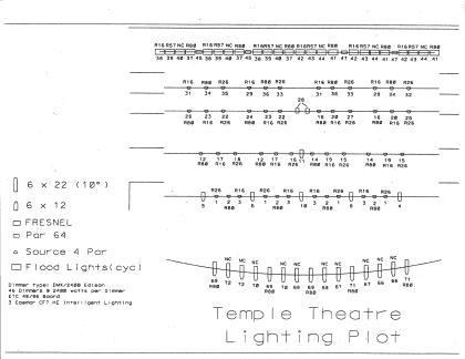 temple-theatre-lighting-plot
